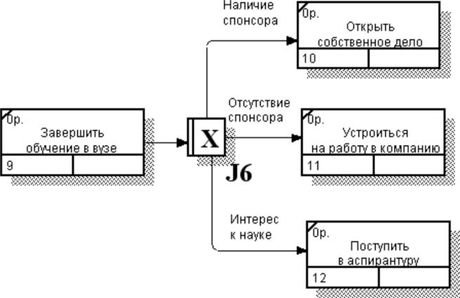 Девушка модель потока работ workflow работа для девушек в александрове
