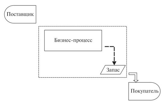 Модели организации работы операционных систем кто может стать веб моделью