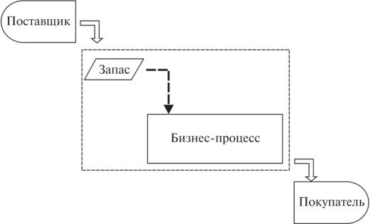 Модели организации работы операционных систем работа вебкам моделью красноярск