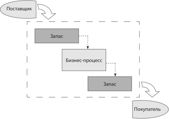 Модели организации работы операционных систем работа по веб камере моделью в бугуруслан