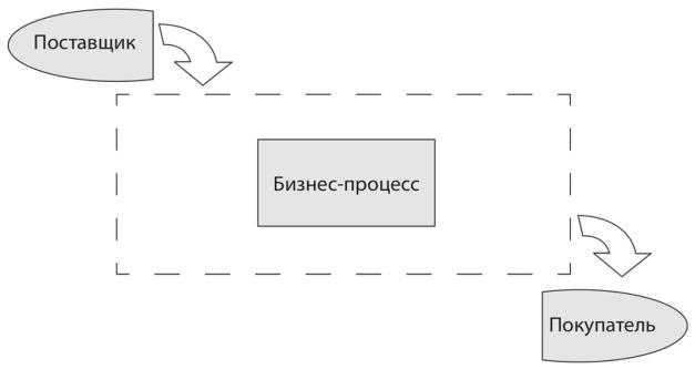 Модели работы ос работа девушка бармен москва