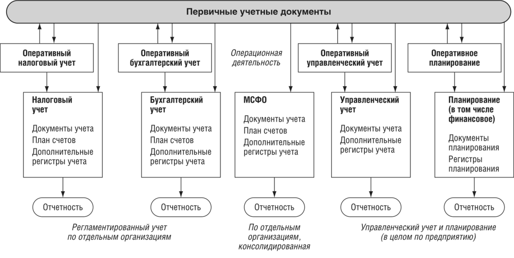 Девушка модель работы корпоративные информационные системы ищу работу в москве для девушек без опыта