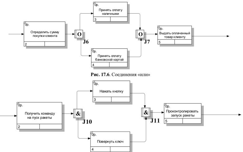 Описание процессов с помощью моделей потоков работ stella веб модель