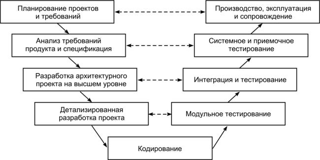 Девушка модель проектирования работы модели по социальной работе