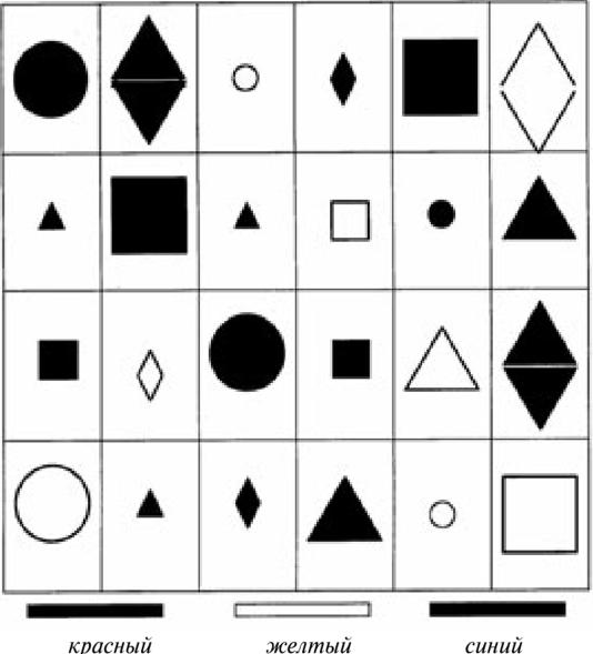 автоматы классификация фигур картинки ранних лет анну