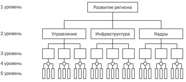 Примеры логистических задач с решениями сопромат решение задачи изгиб