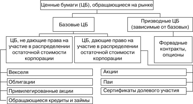 Богатырёв, Марк Константинович Википедия 62