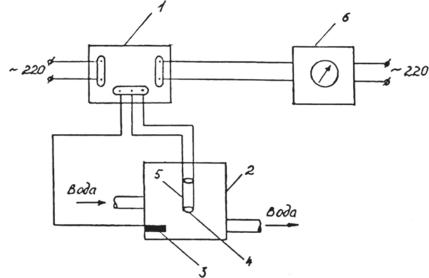 Элеватор это особое механизированное окпд 2 транспортер