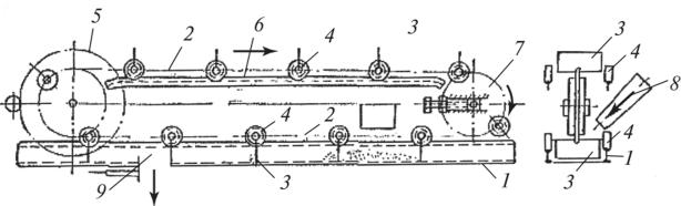 Математический транспортер качающиеся конвейеры схема