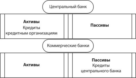 Совкомбанк нижний новгород калькулятор кредита