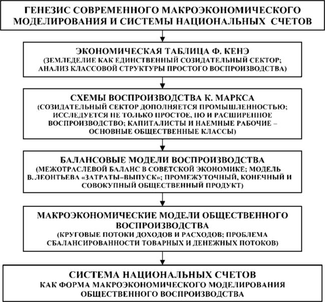 Работа моделью в маркс работа для девушек москва клуб