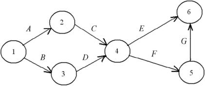 Оптимизация сетевой модели может проводиться по стоимости работ южная корея работа модель