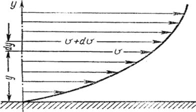 9 - В чем измеряется текучесть жидкости