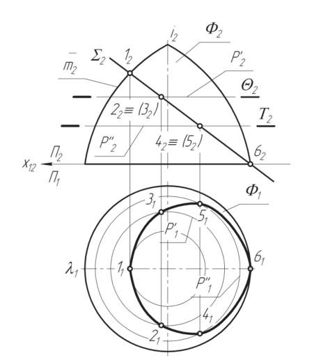 Сечение поверхности плоскостью задачи с решением решить задачи по трудовым спорам