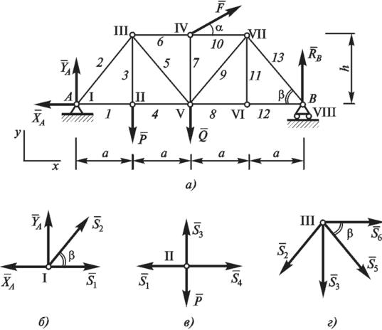 Решение задач по расчету плоской фермы задачи по теме тетраэдр и параллелепипед с решением