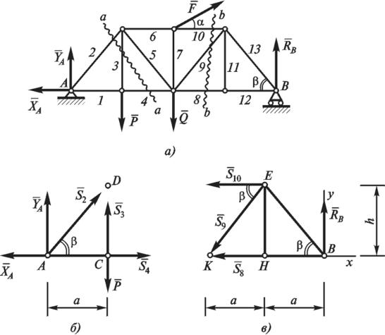 Решение задач по расчету плоской фермы решение задач машина тьюринга прибавление