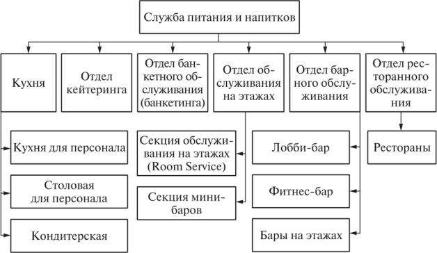Договор продажи строительных материалов между юридическими лицами