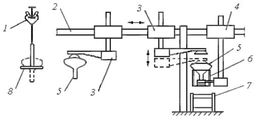 Подача деталей на сборку осуществляется напольным конвейером замена заднего ступичного подшипника фольксваген транспортер т5