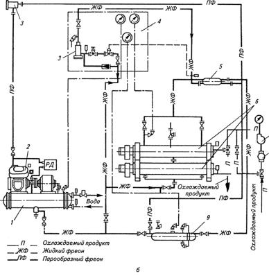 Расчет теплообменника труба в трубе фреон Паяный теплообменник охладитель Машимпэкс FPA 5x12-30 Сыктывкар