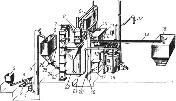 Технологическая схема производства гипса фото 672