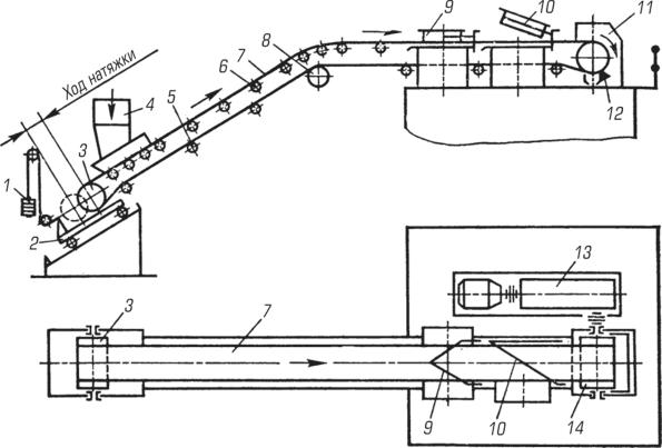 Ленточный конвейер тяговый способность фольксваген транспортер т6 бу купить на авито в россии