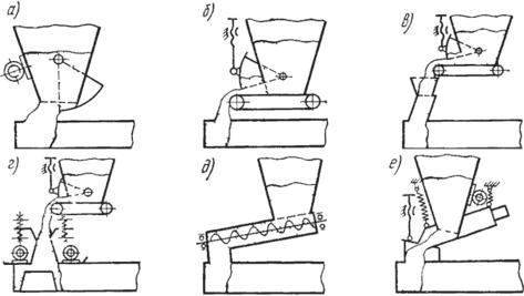 формирования бетонной смеси