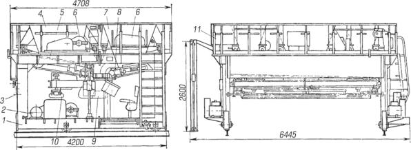 укладка бетонной смеси оборудование