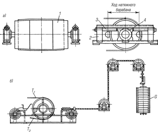 Конструкции натяжных устройств ленточных конвейеров купить ленточный конвейер транспортер