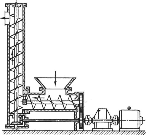 конвейеры винтовые вертикальные