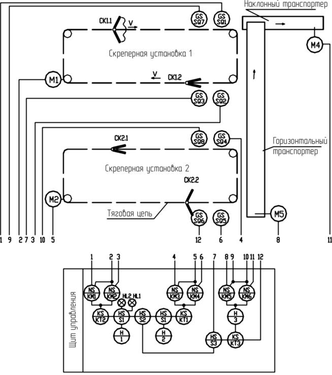 схема автоматизации транспортера