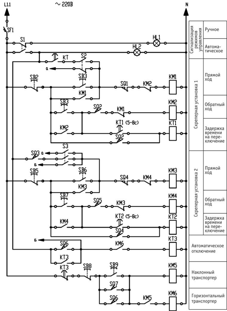 Схема управления навозоуборочным транспортером транспортер к копалке купить