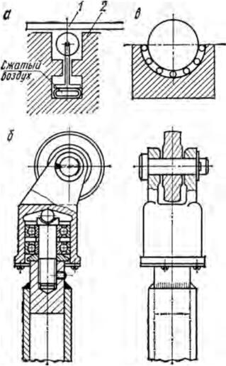 Опоры для роликового конвейера птс м гусеничный плавающий транспортер
