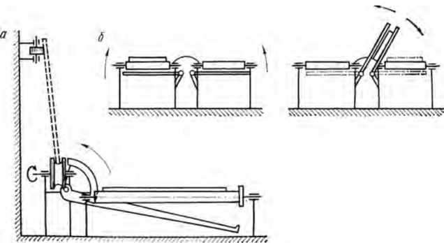 Перегрузочные устройства конвейеров укладчик на конвейер