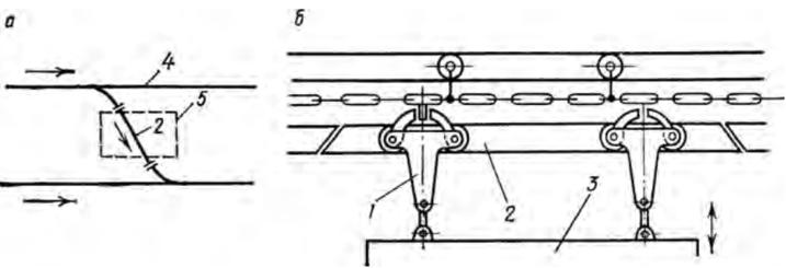 опускная секция конвейера
