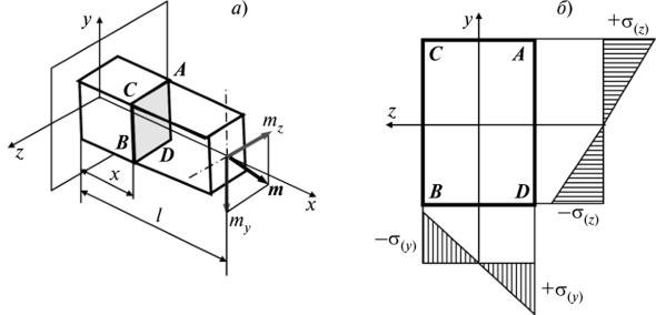 Сопротивление материалов решение задач на косой изгиб формулы для химии решение задач 8 класс