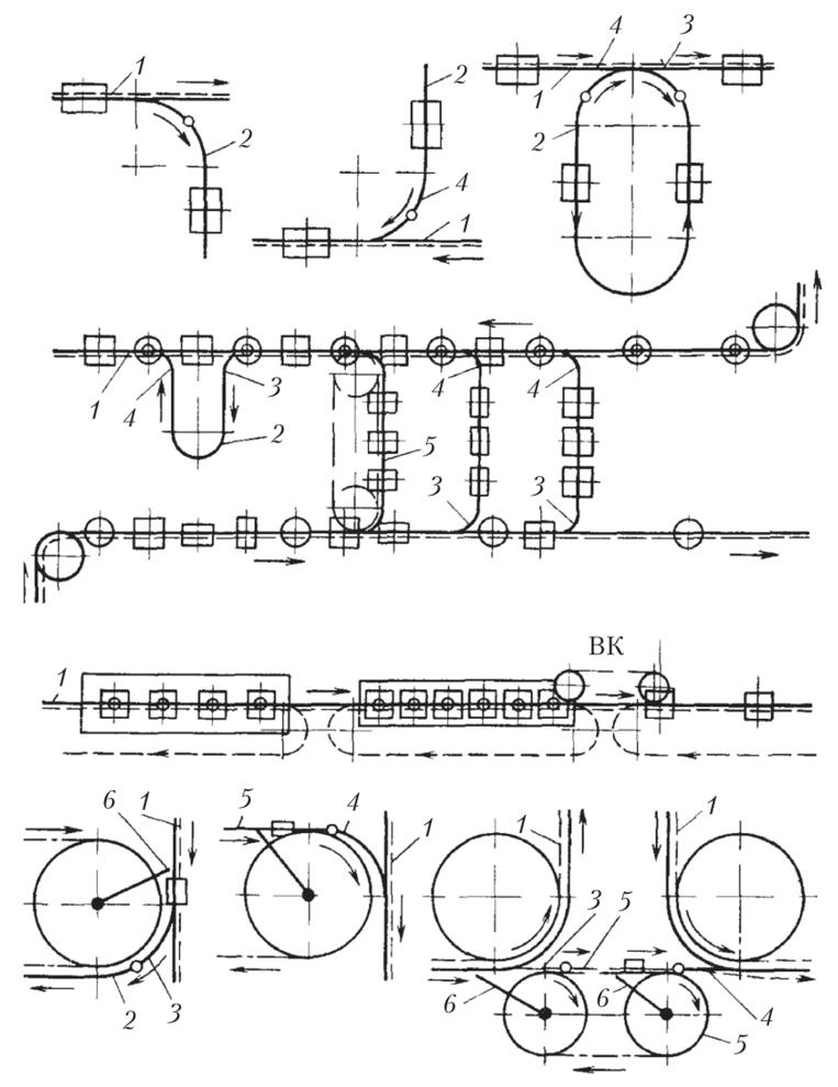 Схемы подвесных конвейеров опытный грузовой транспортер повышенной проходимости на агрегатах муравья построенный на тмз