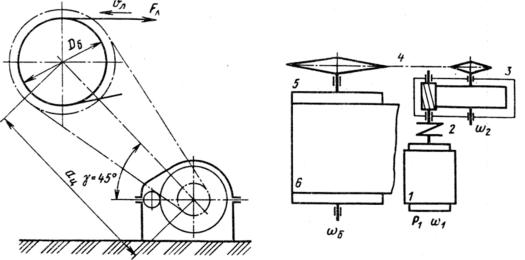 расчет привода ленточного конвейера пример