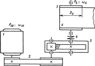 Цилиндрического прямозубого редуктора для привода ленточного конвейера решетка радиатора транспортера т4