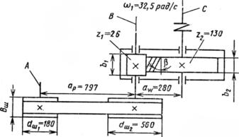 Редуктор одноступенчатый горизонтальный привод ленточного конвейера закрытый скребковый конвейер