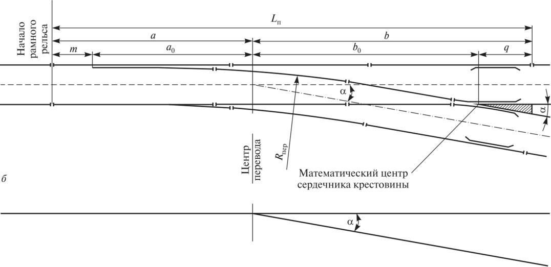 Схема сварочного инвертора принципиальная схема инверторной 34