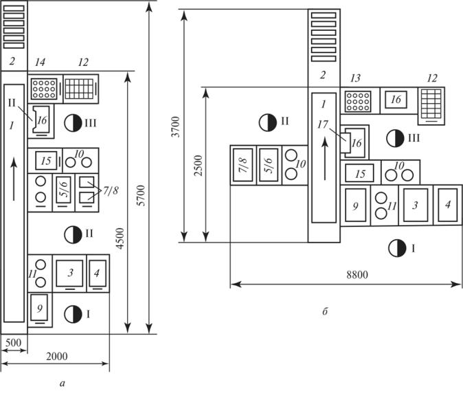 Установка подносов на транспортер при комплектации обедов какие типы рабочих зданий элеваторов вы знаете