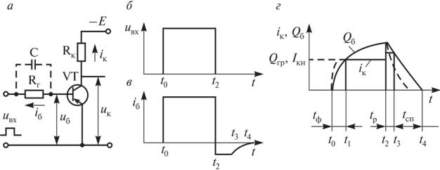 Схема электронного ключа (а) и временные диаграммы изменения