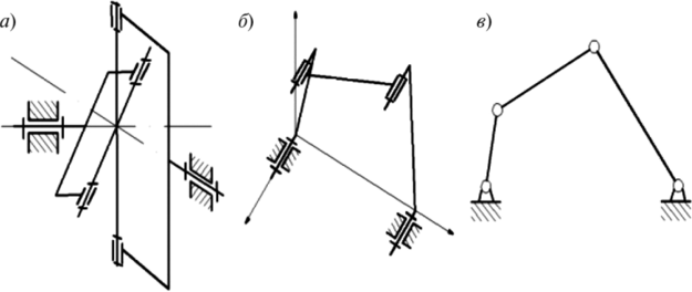 Элеваторами называют механизм шар транспортер