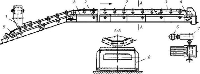 Ленточный конвейер строение дирсистем мы делаем конвейера