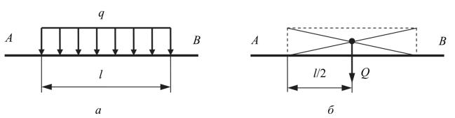 Опорные устройства балочных систем и их реакции