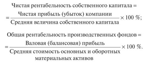займ online ru