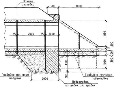 Звенья безнапорных прямоугольных труб техническая документация