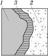 Макроструктура бетона характеристики с 3 смеси бетонные