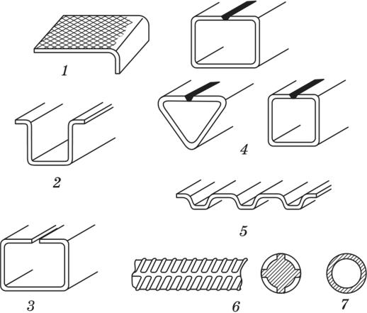 Основные специальные виды стального проката