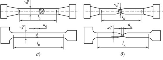 Образцы до растяжения (а) и после растяжения (б)